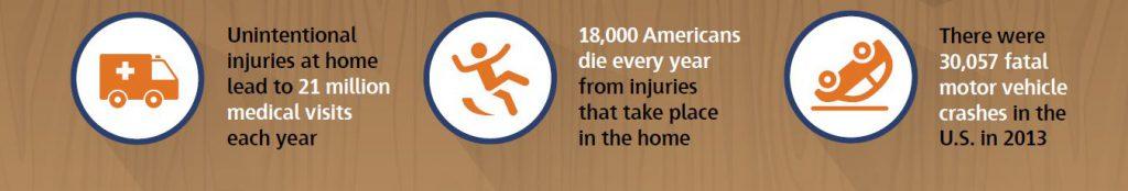 Skanska safety stats
