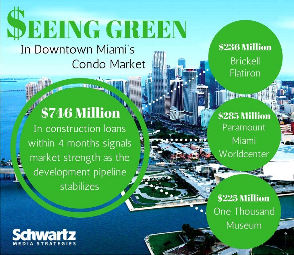 Miami_real_estate_infographic